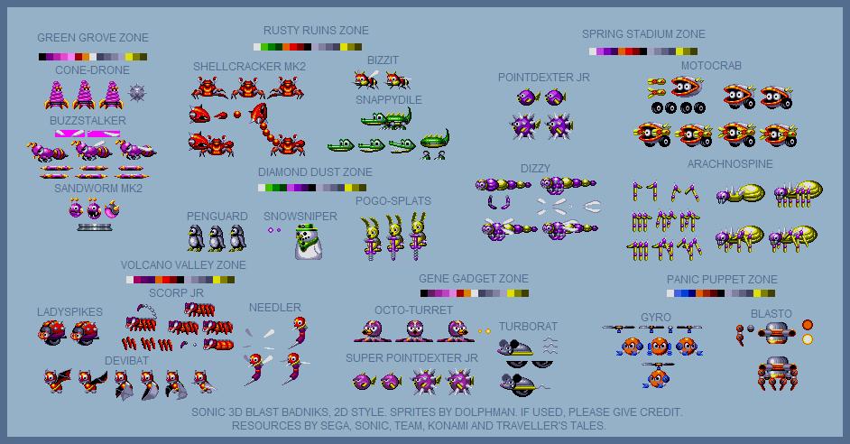 Custom Edited Sonic The Hedgehog Customs Badniks Sonic 3d