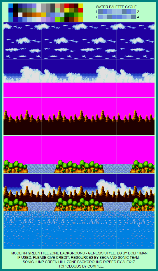 Custom Edited Sonic The Hedgehog Customs Green Hill Zone Background Modern Genesis Style The Spriters Resource
