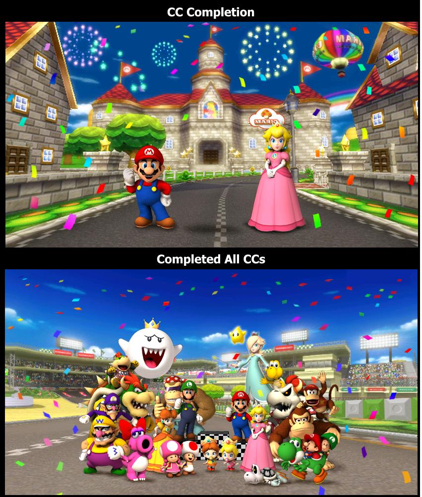 Wii Mario Kart Wii Victory Screen The Spriters Resource