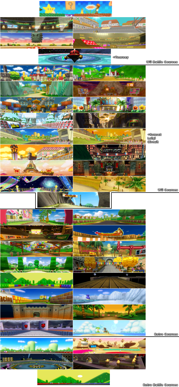 The Spriters Resource Full Sheet View Mario Kart Wii