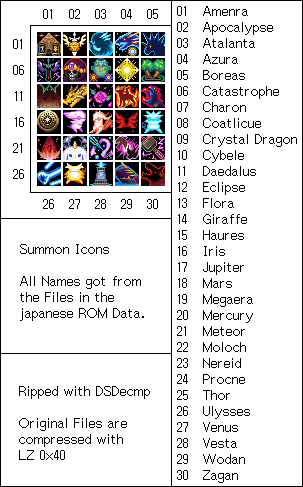 DS / DSi - Golden Sun: Dark Dawn - Summon Icons - The