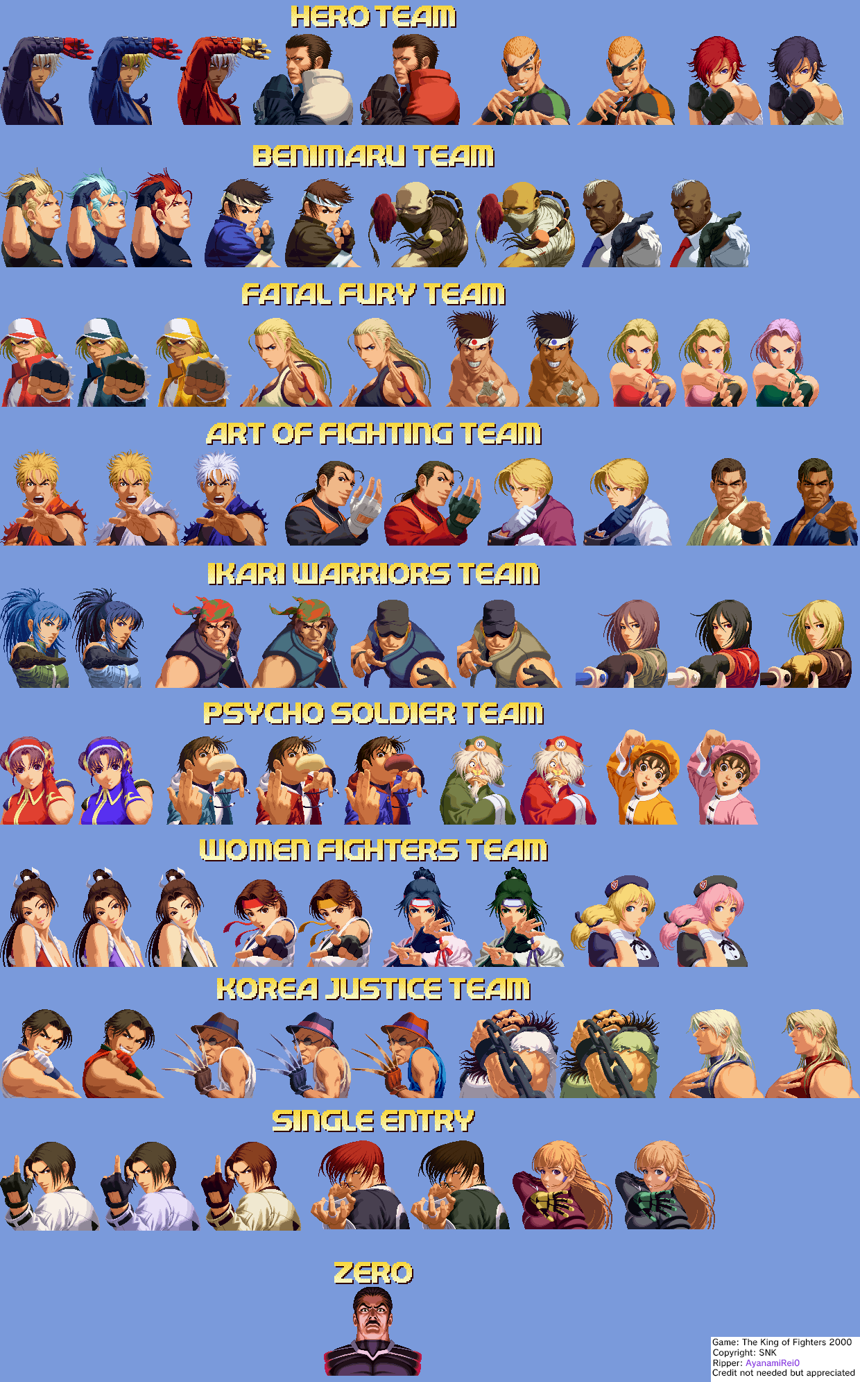 Neo Geo Ngcd The King Of Fighters 2000 Portraits The