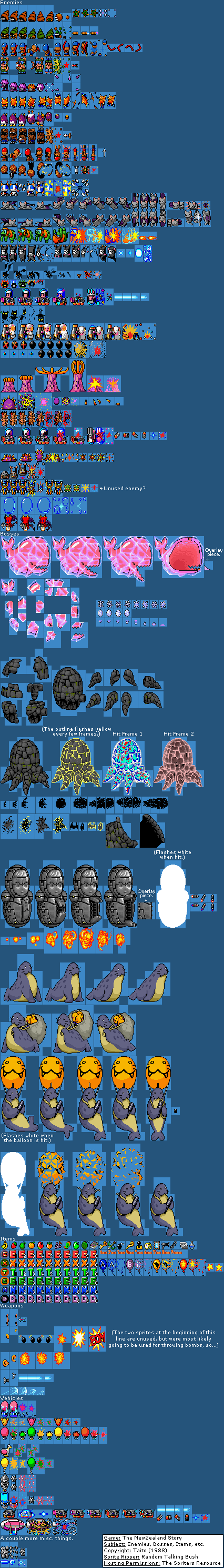 Enemies, Bosses, Items, etc.