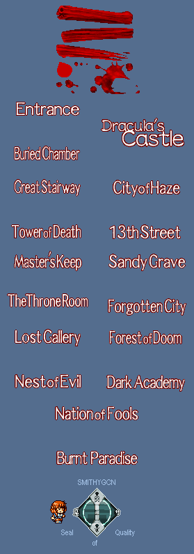 Area Titles