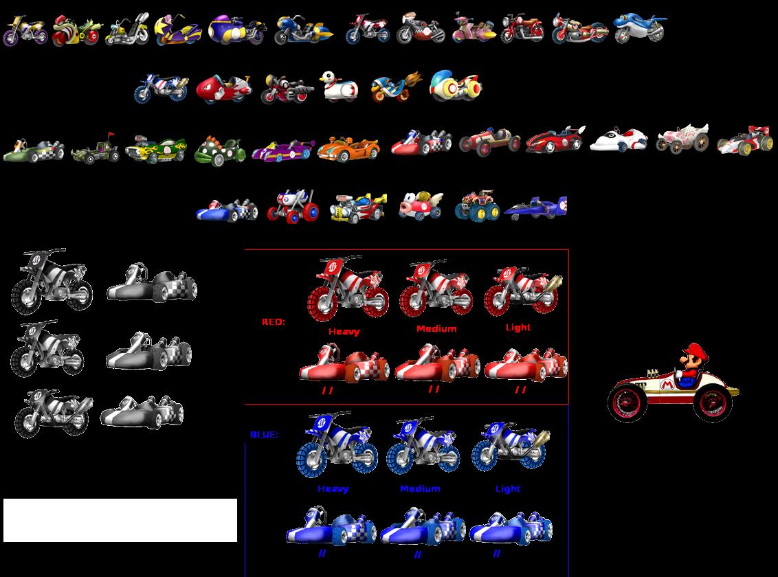 Mario Kart Wii Vehicle Stats