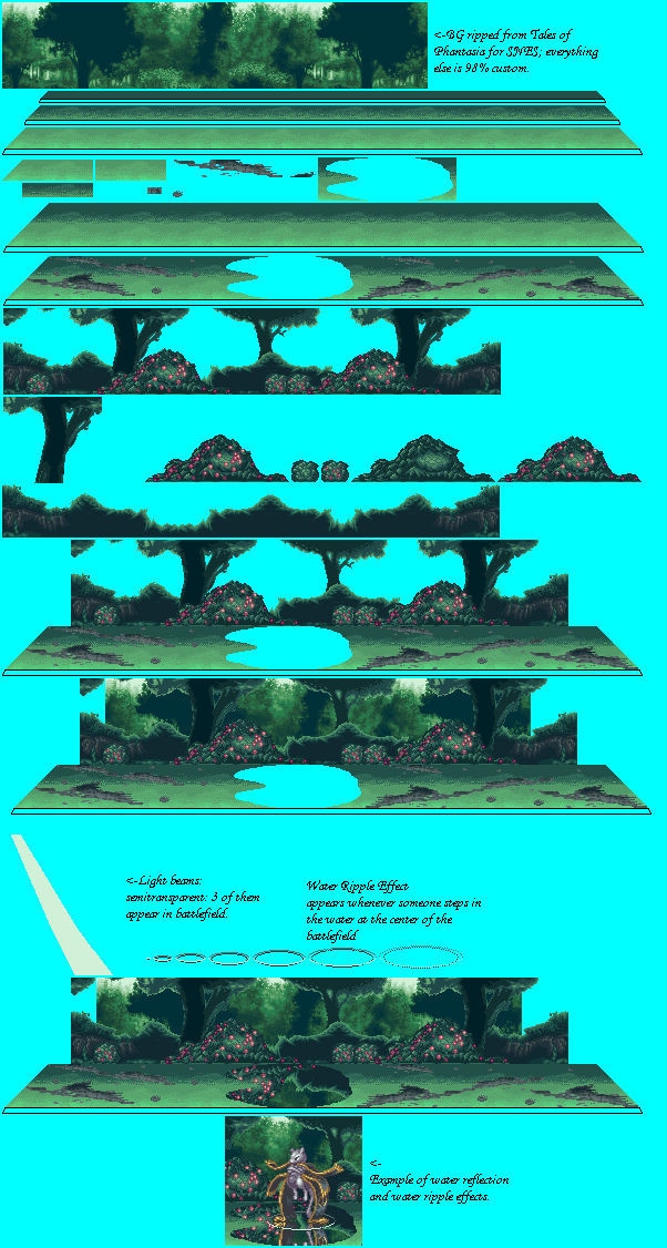 Forest Battlefield (Tales of the World-Style)
