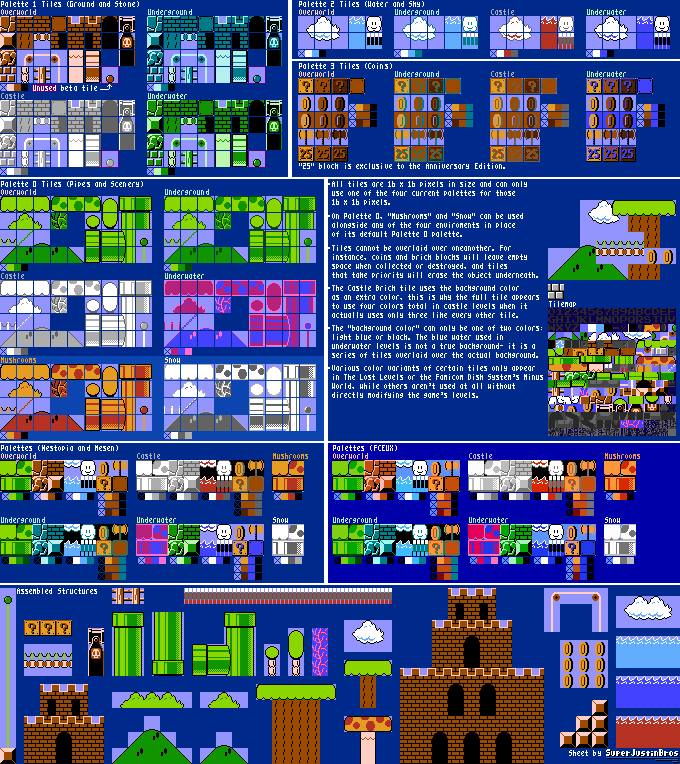 Tileset for the original Super Mario Bros. (1985)