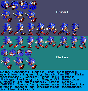 Genesis 32x Scd Sega Channel Usa Sonic The