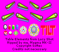 Table Elements
